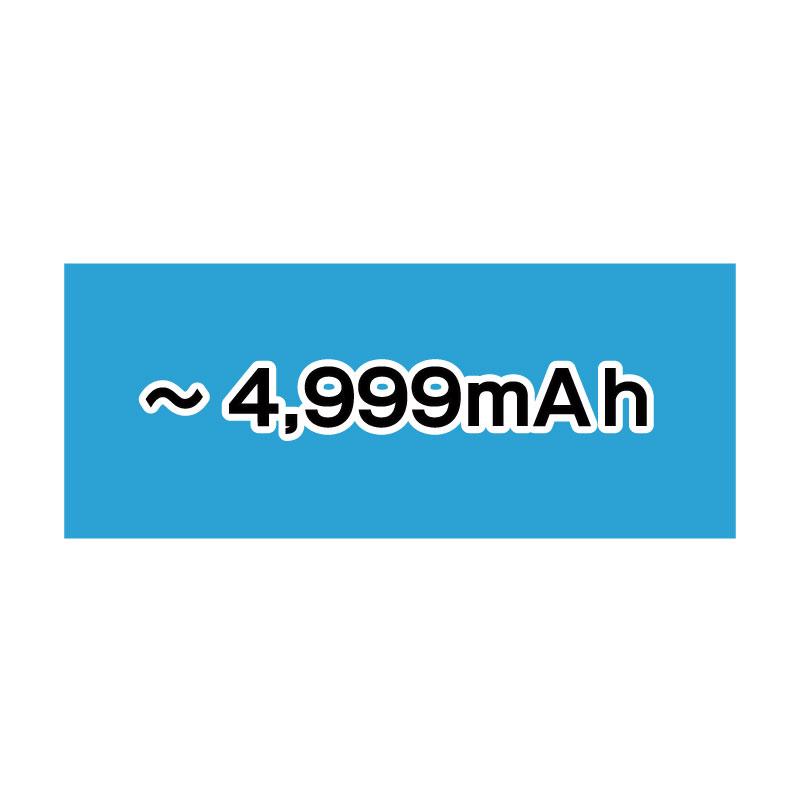 ~4,999mAh